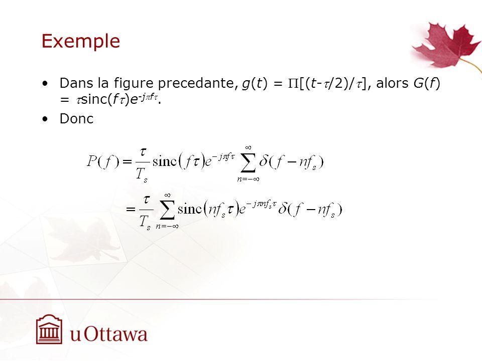 Exemple Dans la figure precedante, g(t) = P[(t-t/2)/t], alors G(f) = tsinc(ft)e-jpft. Donc